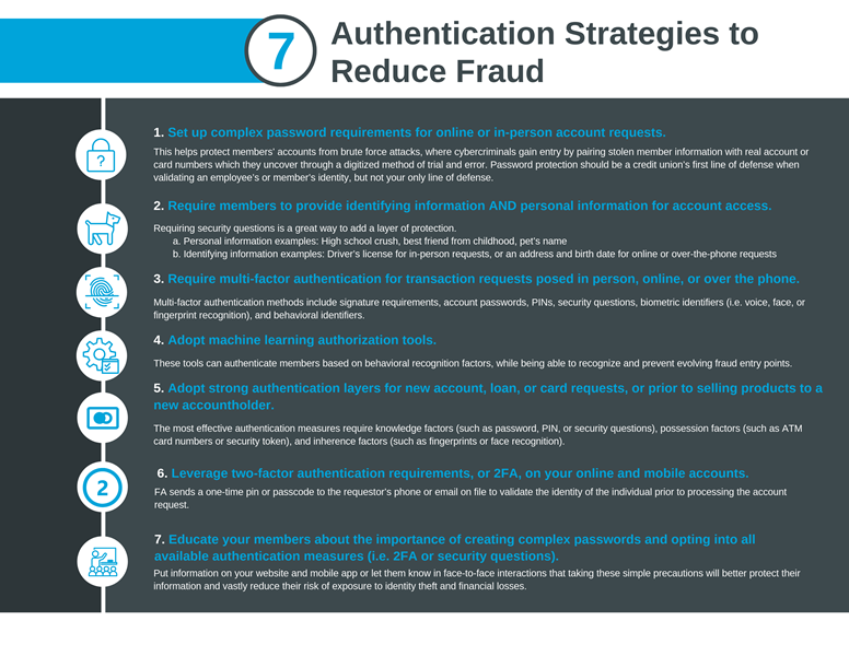 7 Authentication Strategies to Reduce Fraud